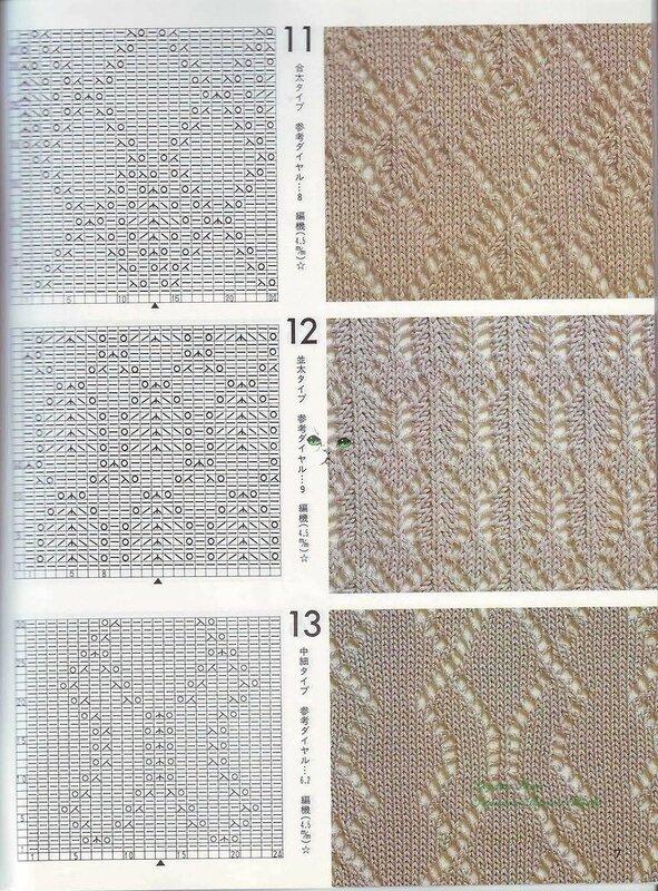 Вязание спицами тонкой нитью узоры