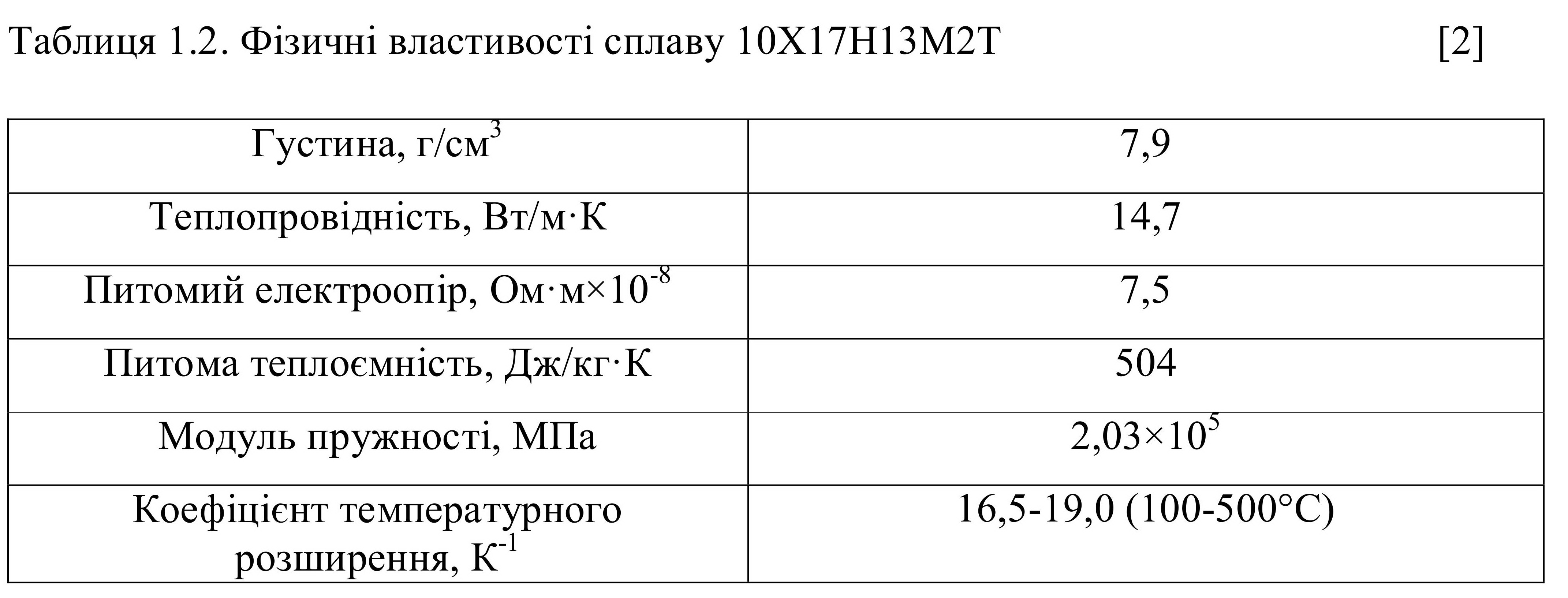 10х17н13м2т, особливості, особенности, сварка, физические, свойства