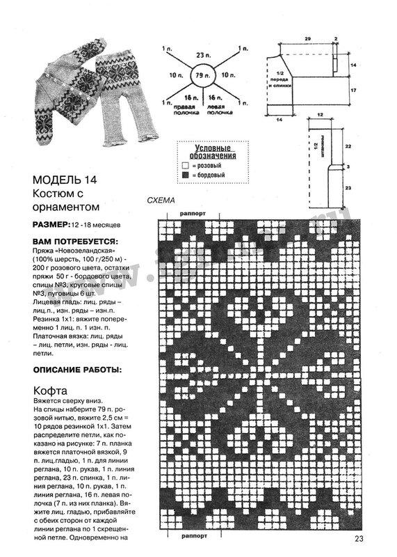 Вязание детское с орнаментами