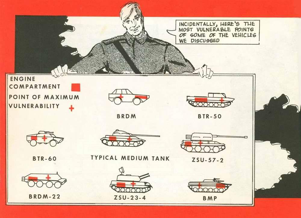 Места расположения двигателей и наиболее уязвимые точки советской бронетехники