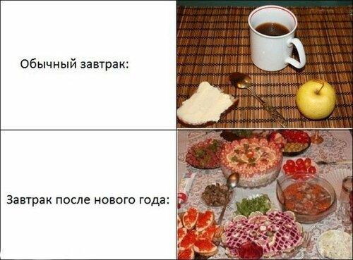 Завтрак после нового года!
