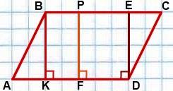 vyisota parallelogramma