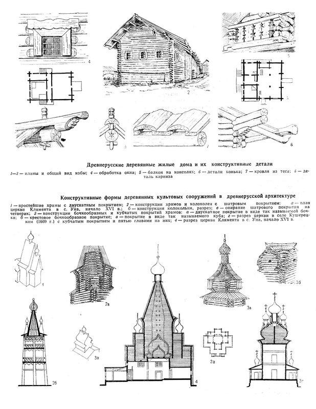 Деревянное зодчество русского севера, чертежи