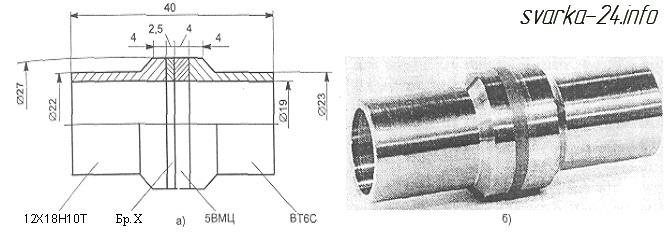 биметаллический переходник, кольцевые проставки