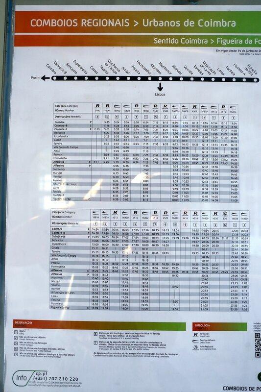 Расписание поездов Коимбра - Фигейра-да-Фош