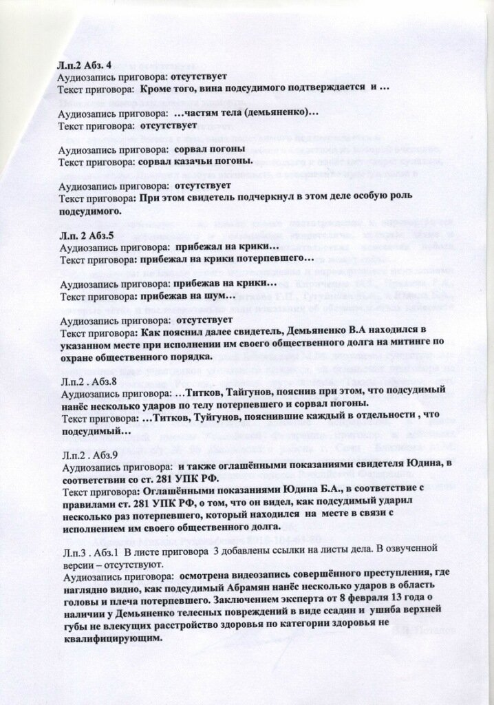 Приговор блоггеру Михаилу Абрамяну оказался подложным.