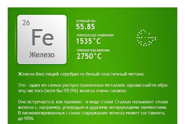 Как выглядят элементы периодической таблицы Менделеева (6 фото)