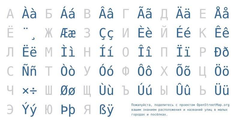 алфавит кракозябр