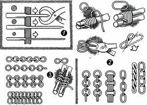 Как сделать станок для плетения цепочек из проволоки своими руками 3