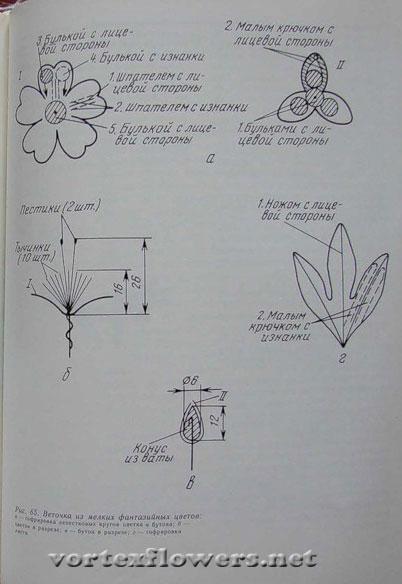 Как сделать мелкие цветы из ткани.