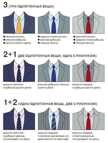 Как подобрать рубашку под костюм