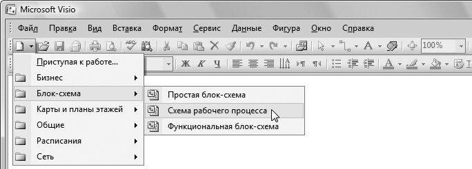 Рис. 2.3. При помощи меню кнопки Создать вы можете быстро выбрать подходящий тип диаграммы