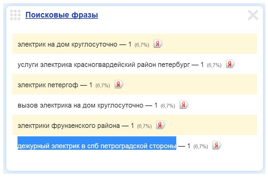 Дежурный электрик Петроградской стороны.