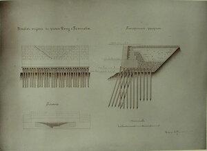 Фотокопия чертежа бокового спуска к реке (план и поперечный разрез)