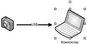 Рис. 5.3. Маркер в виде желтого ромба позволяет переместить надпись относительно элемента, к которому она относится