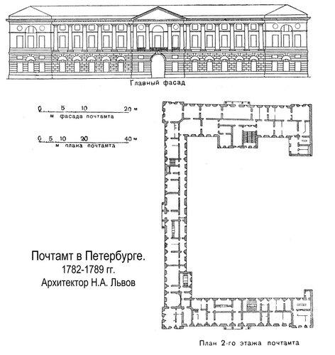 Почтамт в Петербурге, чертежи