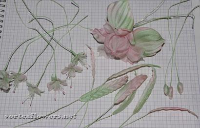 Мелкие цветы из ткани, мастер-класс.