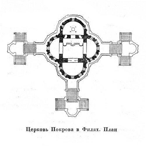 Церковь Покрова в Филях, план