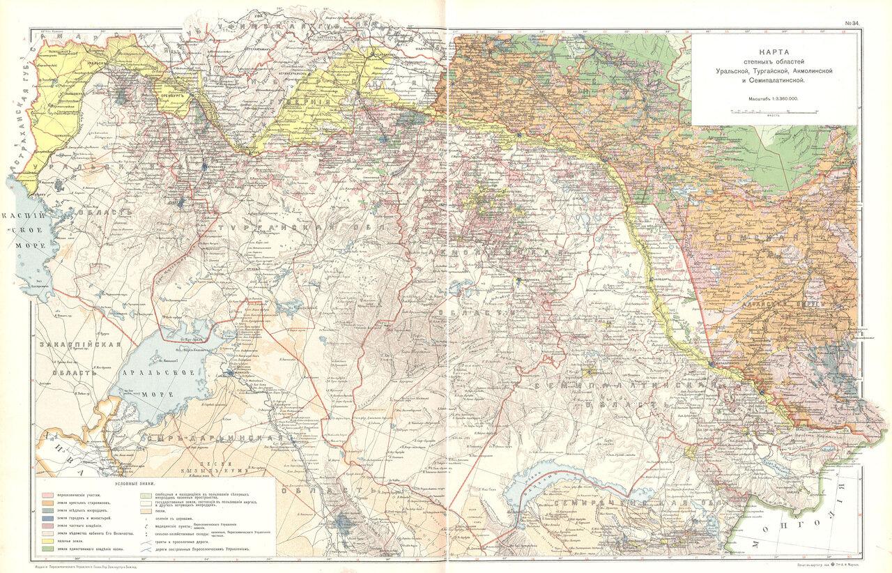 1914. Акмолинская губерния
