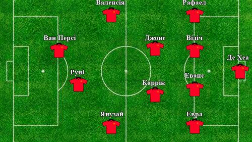Якби Ліга Чемпіонів була завтра... Олімпіакос - Манчестер Юнайтед - изображение 2