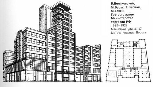 Госторг (Министерство торговли РФ), план, общий вид