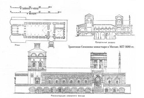 Трапезная Симонова монастыря в Москве, чертежи