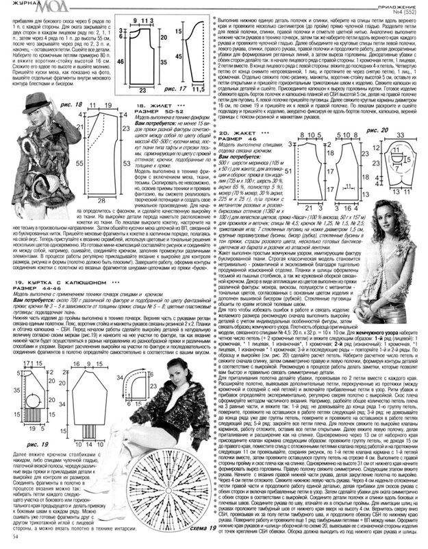 Индекс журнала мод вязание