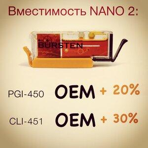 Вместимость НАНО-картриджей BURSTEN 2-го поколения по сравнению с оригинальными картриджами Canon 450/451.