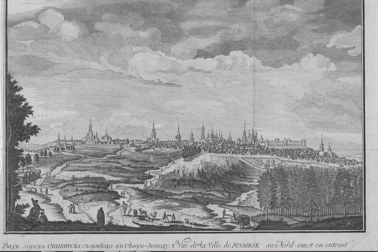 Видъ города Синбирска съ приѣзда къ Сѣверо-Западу