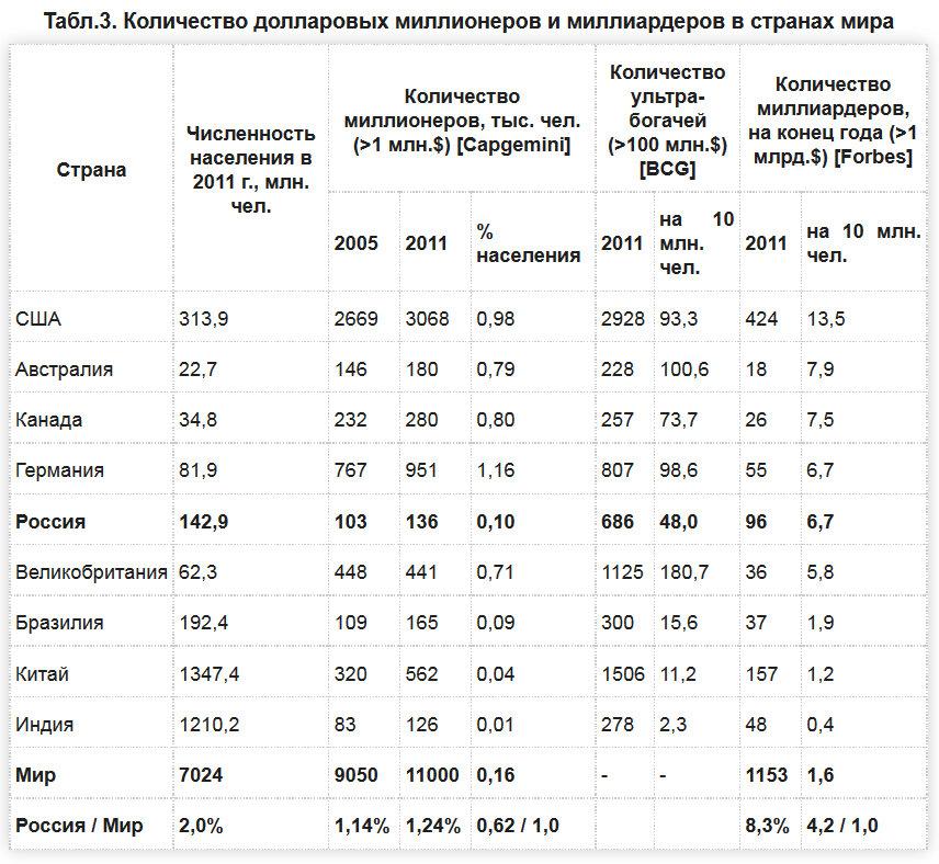 http://img-fotki.yandex.ru/get/9298/214811477.6/0_14de0d_3b9cd012_XXL.jpg height=621
