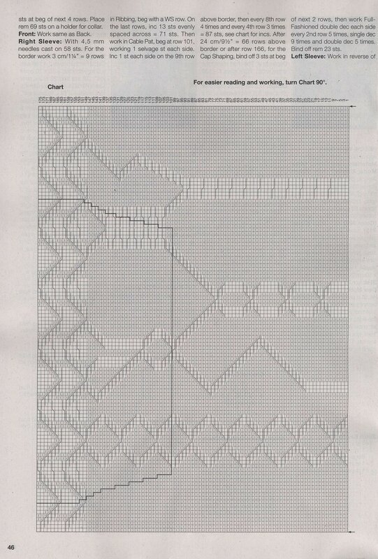 Filati Handknitting