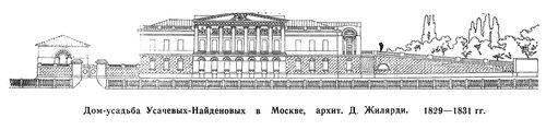 Усадьба Найденовых в Москве, фасад