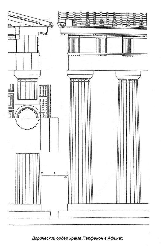 храма Парфенона в Афинах