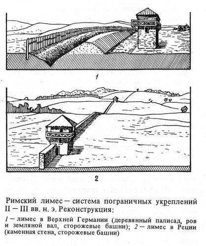 Римские лимесы, реконструкция