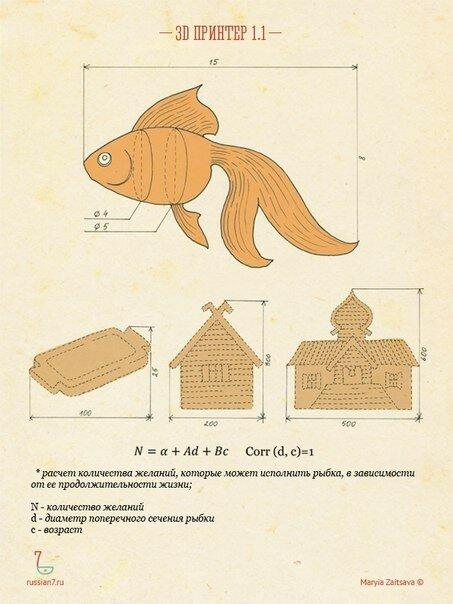 7 русских прототипов гаджетов