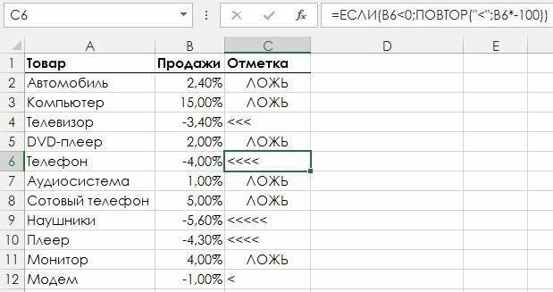 Как в Excel применять функцию ЕСЛИ()