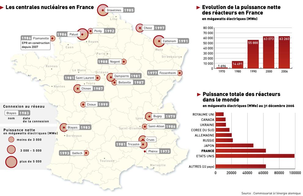 """aftershock.su: Французский атом: """"истинная"""" цена вопроса"""