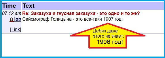Голицын, Сейсмология(3)