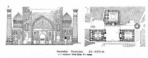 Ансамбль Регистан в Самарканде, фасад и план