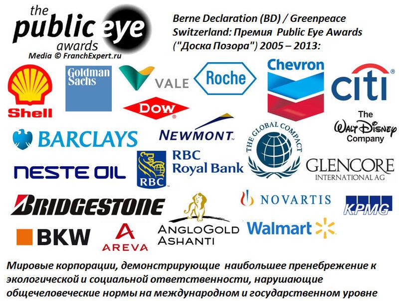 Доска позора 2005 – 2013