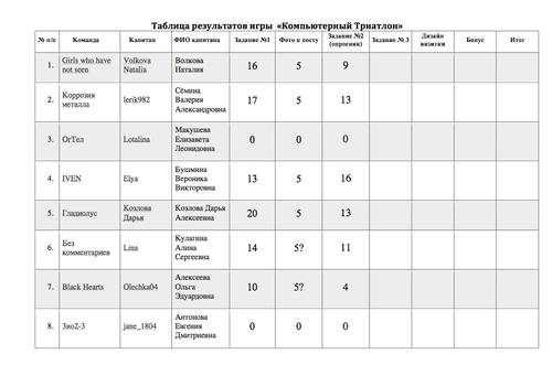 http://img-fotki.yandex.ru/get/9303/139483201.1c/0_10988a_59ebe907_L.png