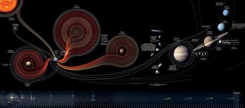 50 лет космических исследований