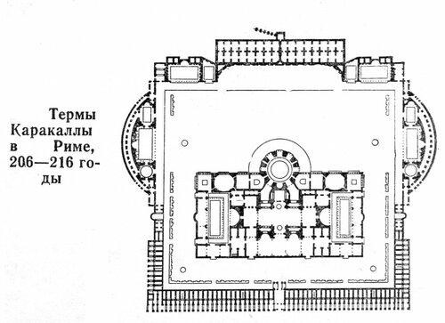 Термы Каракаллы, план комплекса