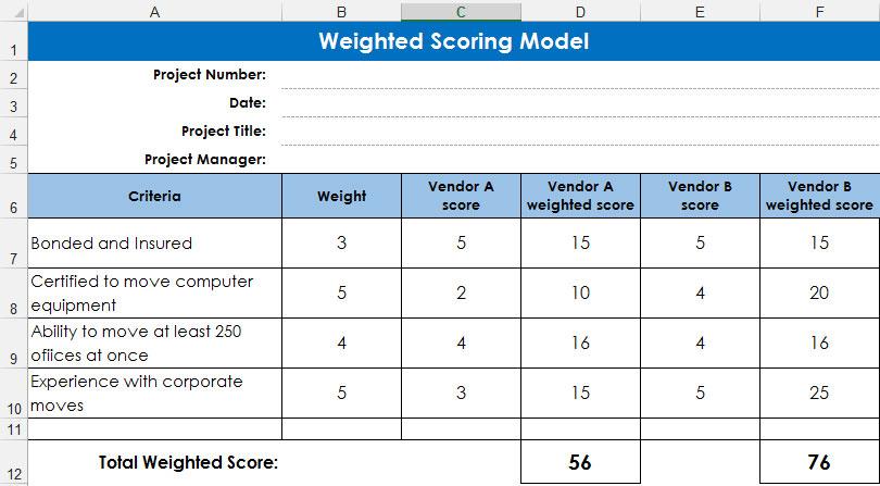 Как при помощи инструментов Excel определить победителя тендера