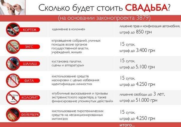 Сколько будет стоить свадьба,по новым законам Украины
