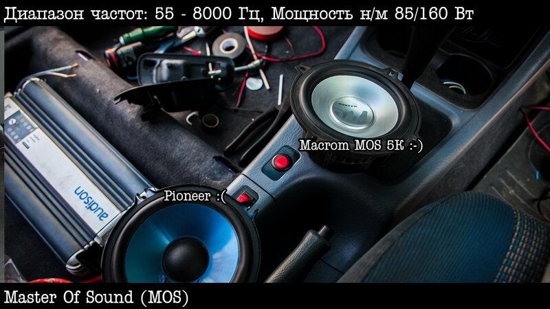 СЧ-динамик Macrom MOS.5K