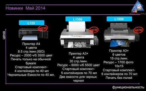 Первый фотопринтер Epson с заводской СНПЧ уже в продаже - Форум СНПЧ - сброс памперса, установка СНПЧ, не печатает принтер - отв