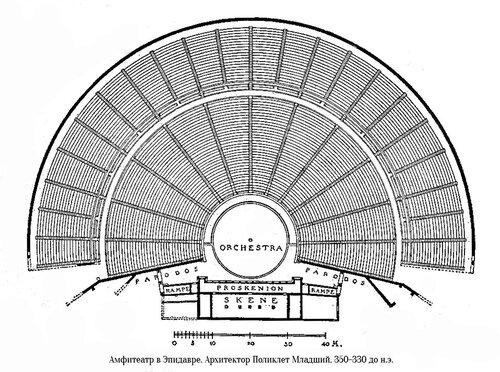 План амфитеатра в Эпидавре
