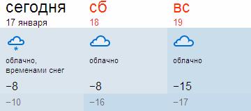 Прогноз погоды: Гродно (Беларусь)