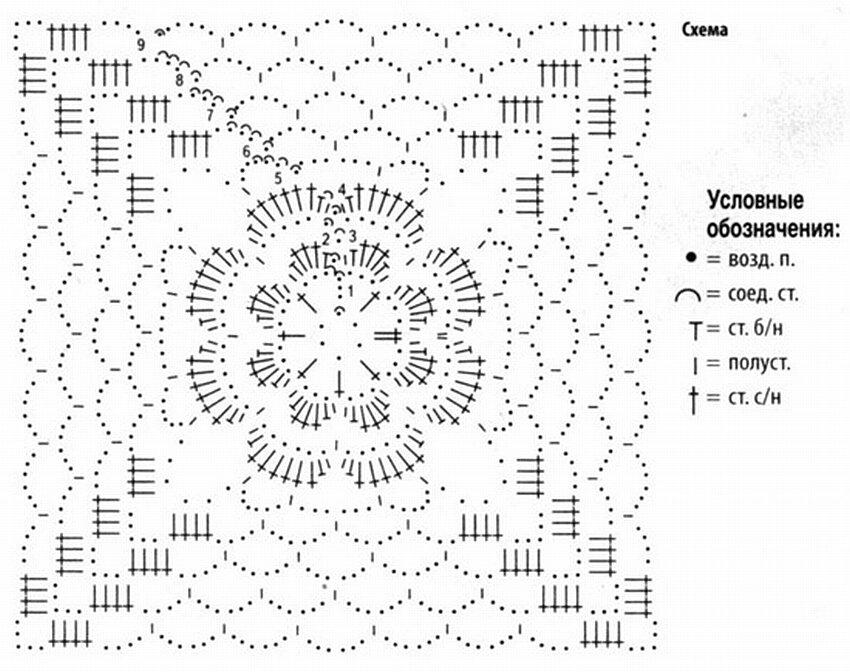 Квадратные мотивы крючком со схемами, описанием и мк - подборка